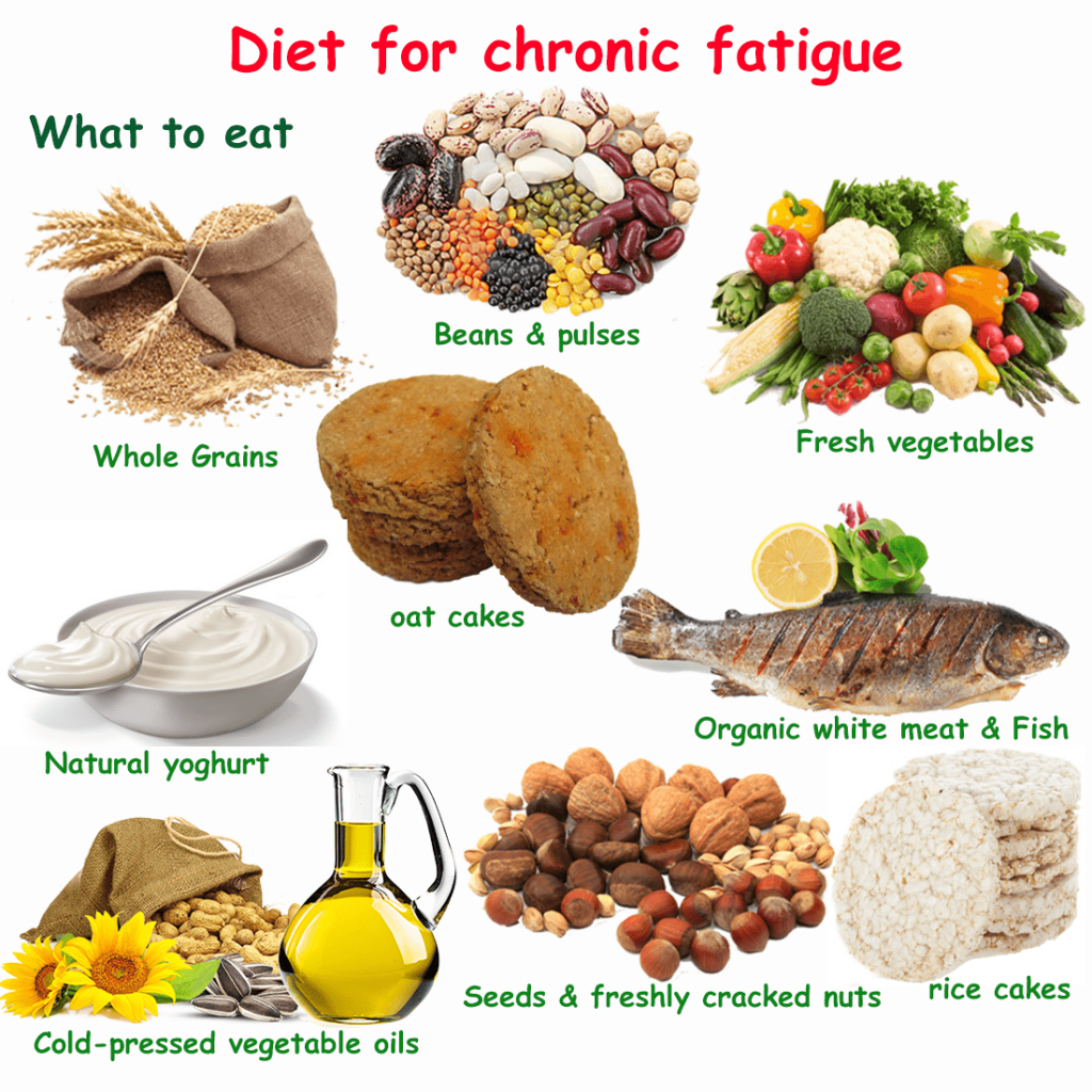 Diet for chronic fatigue