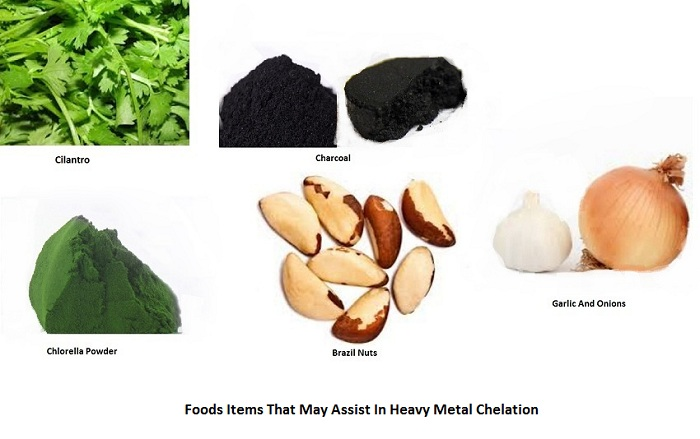 Foods Items That May Assist In Heavy Metal Chelation